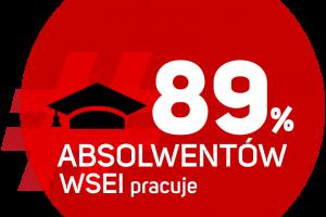 wsei-lublin-kolko-89-pracuje-pl
